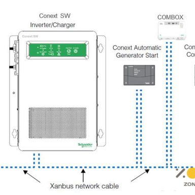 entire connected system for a schneider electric solar system
